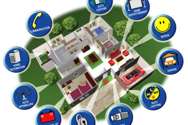 Adelaide Home Automation Experts At Your Service